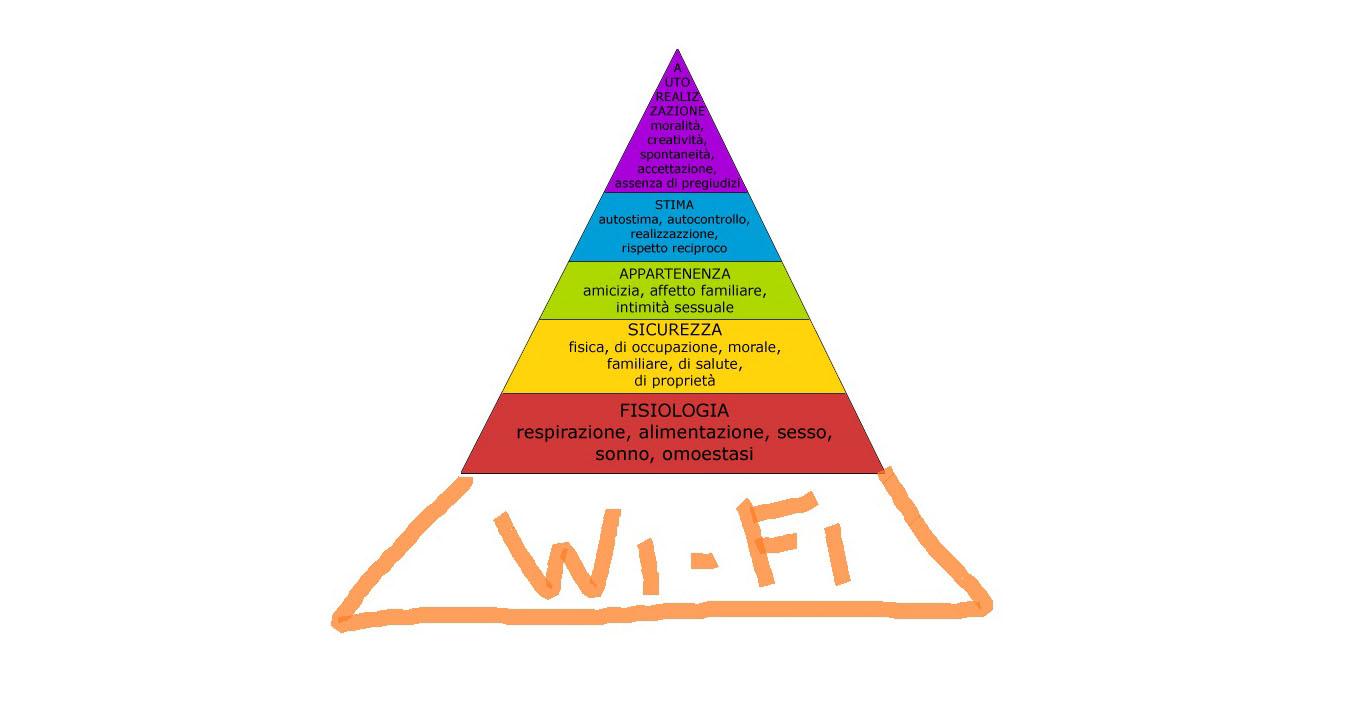 piramide-di-maslow