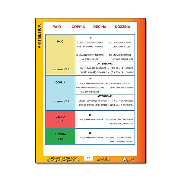 Quadernino delle REGOLE DI MATEMATICA 6