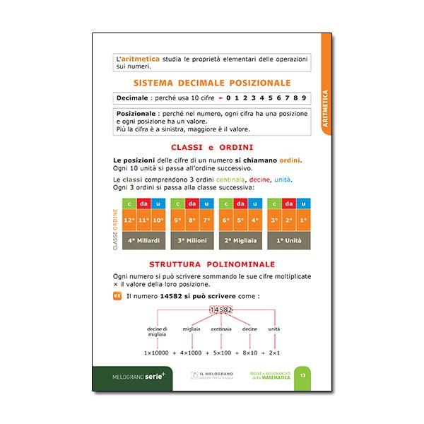 Regole e ragionamenti della matematica 3