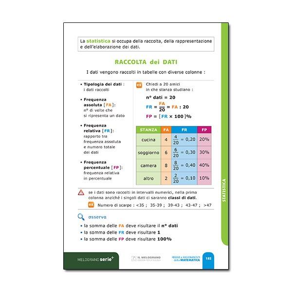 Regole e ragionamenti della matematica 6
