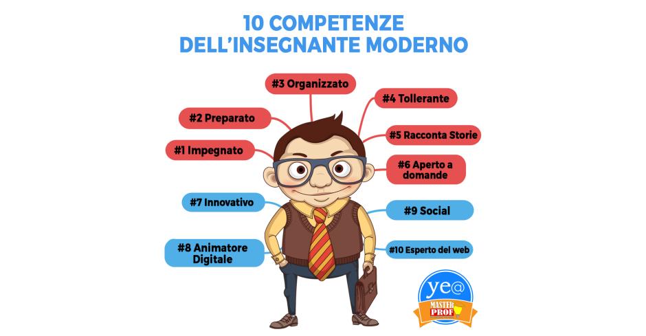 10 competenze del docente moderno slider
