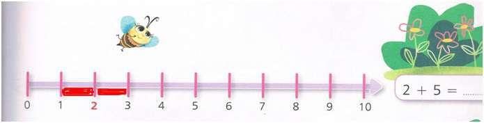 Retta Numerica fig (1)