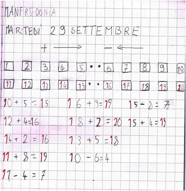 Retta Numerica fig (8)