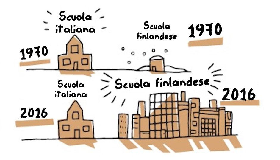Sistema scolastico basato sul gioco: la chiave del successo della Finlandia