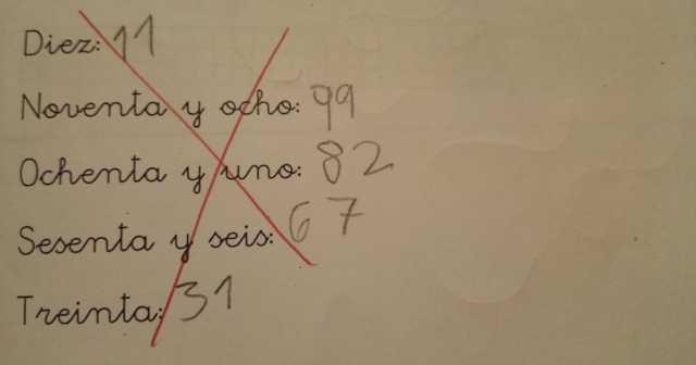 esercizio di matematica